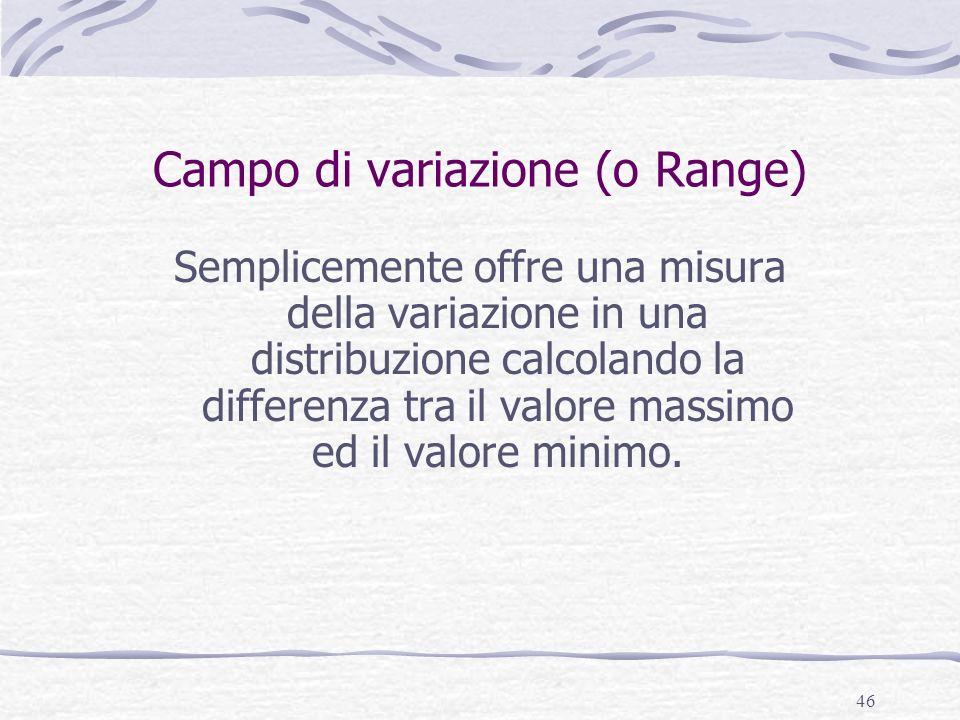 Campo di variazione (o Range)