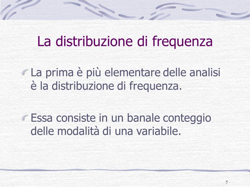 La distribuzione di frequenza