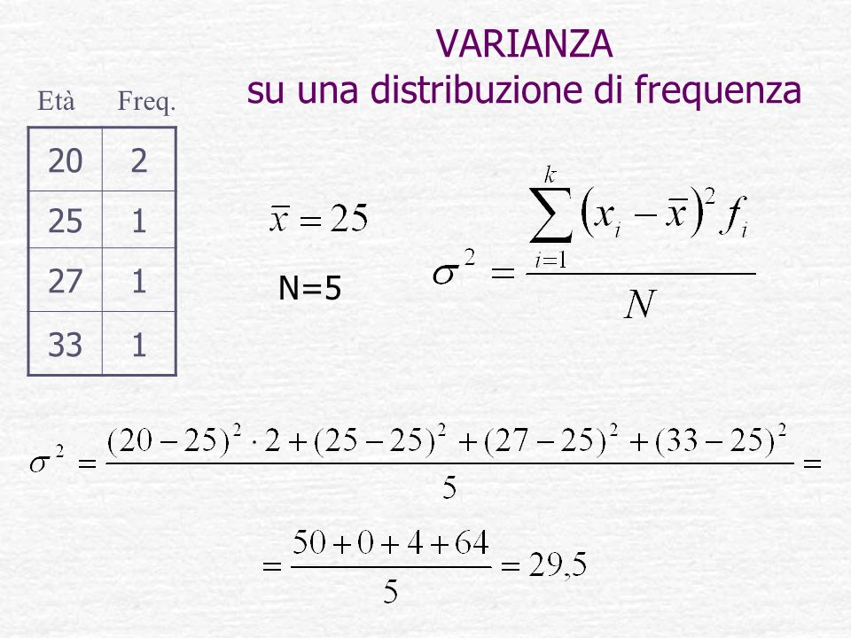 VARIANZA su una distribuzione di frequenza