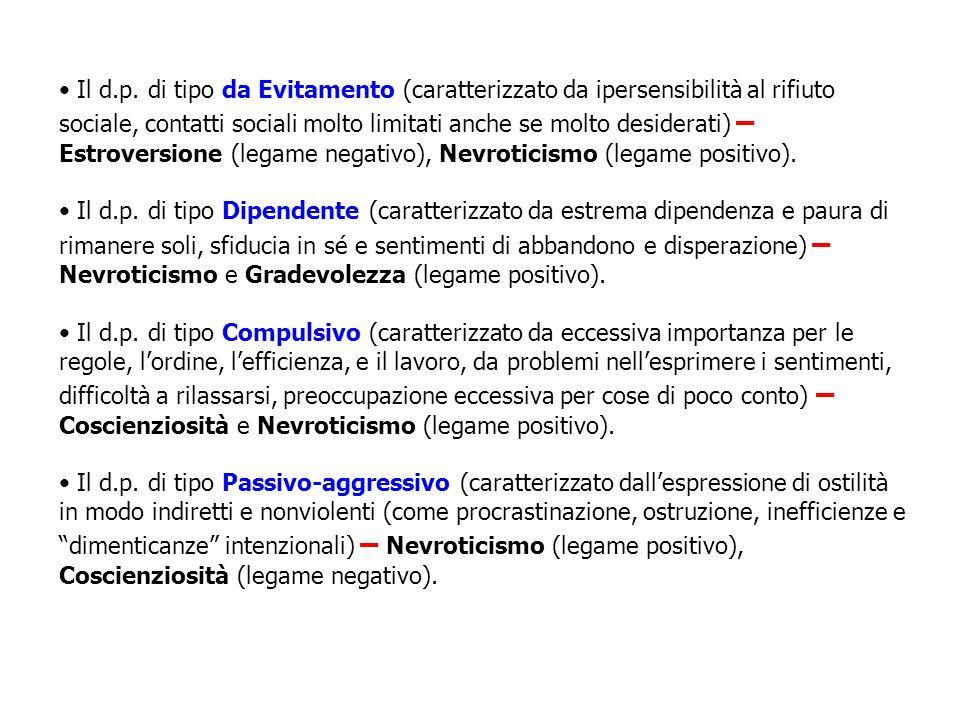 Il d.p. di tipo da Evitamento (caratterizzato da ipersensibilità al rifiuto sociale, contatti sociali molto limitati anche se molto desiderati) – Estroversione (legame negativo), Nevroticismo (legame positivo).