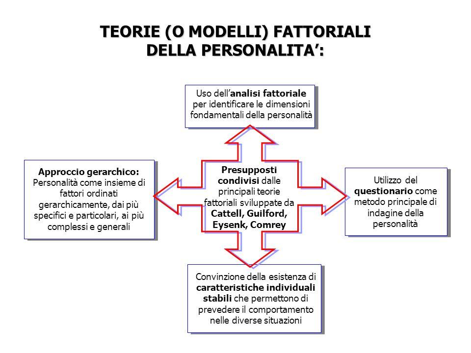 TEORIE (O MODELLI) FATTORIALI DELLA PERSONALITA':