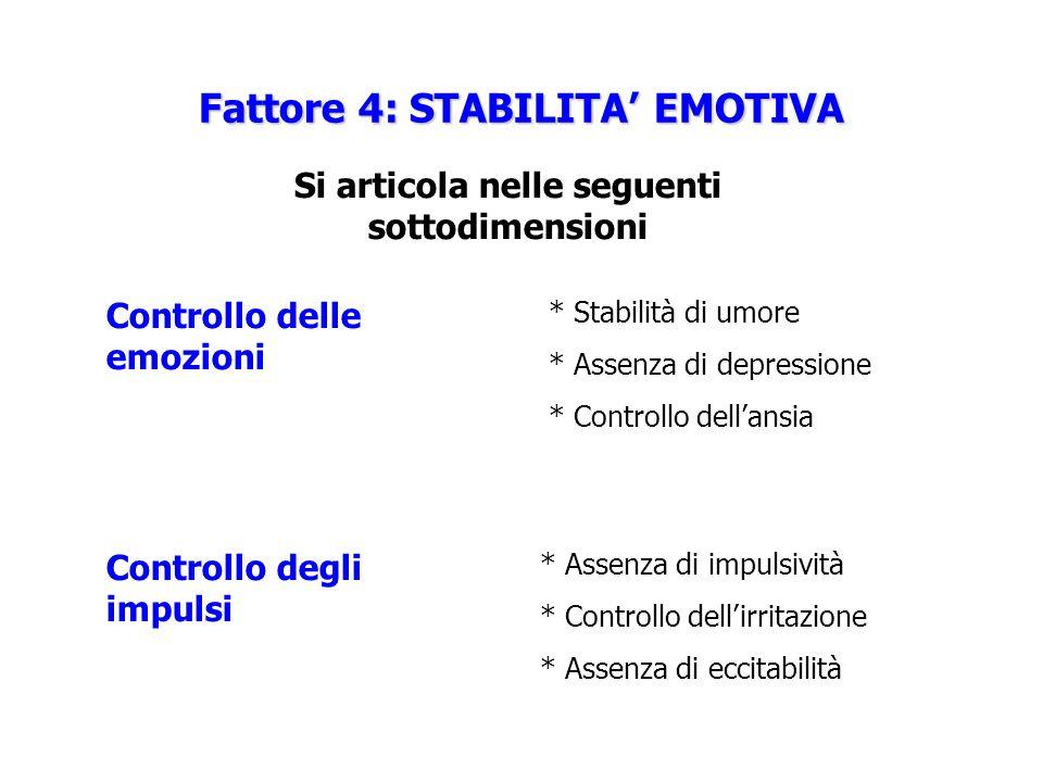Fattore 4: STABILITA' EMOTIVA