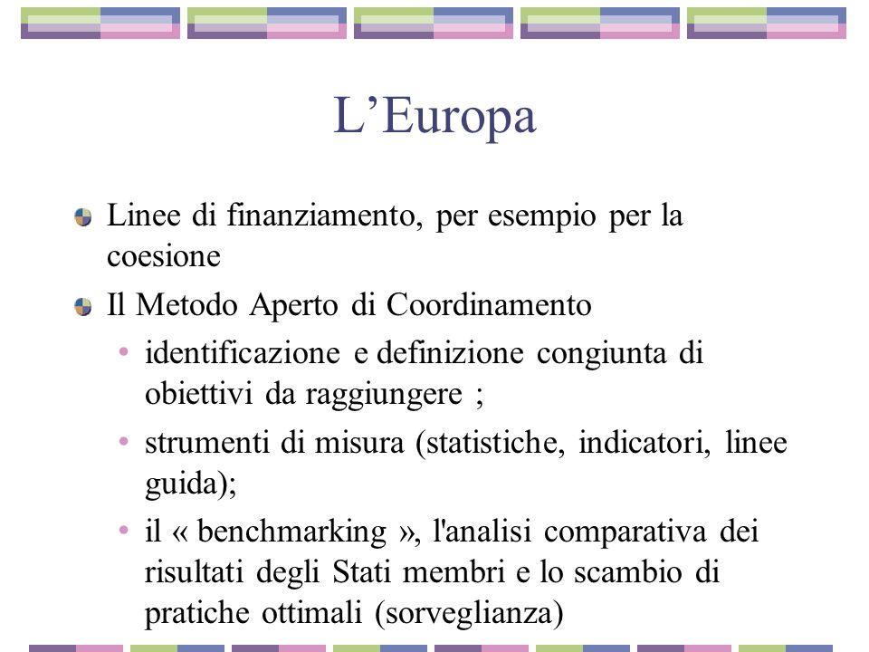 L'Europa Linee di finanziamento, per esempio per la coesione