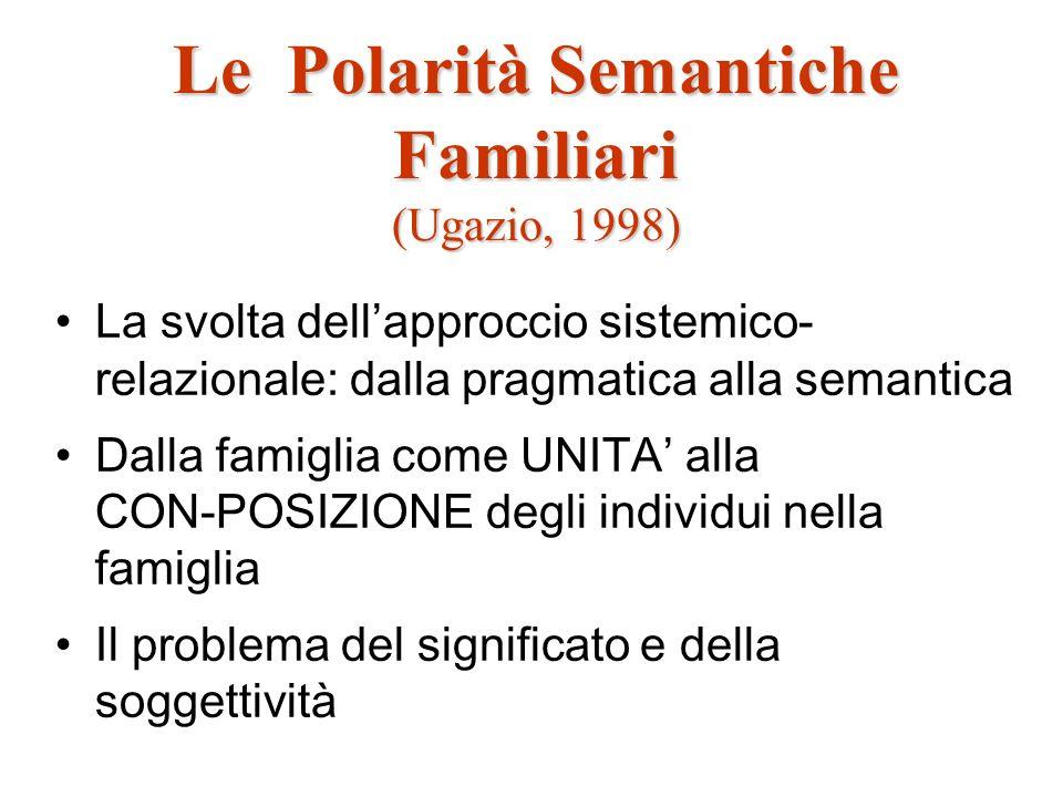 Le Polarità Semantiche Familiari (Ugazio, 1998)