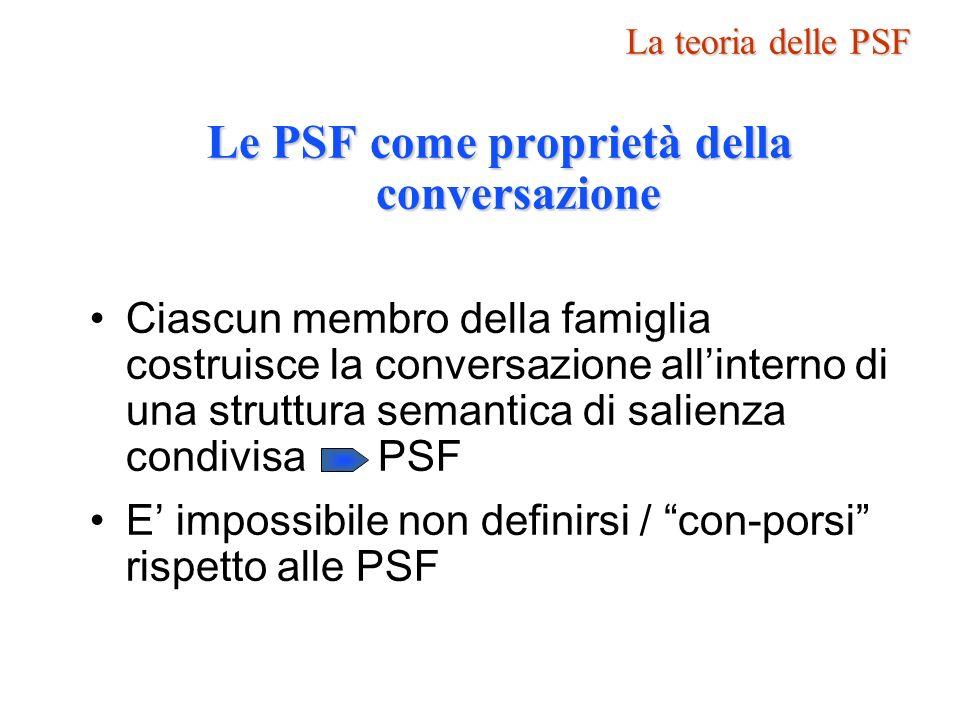 Le PSF come proprietà della conversazione