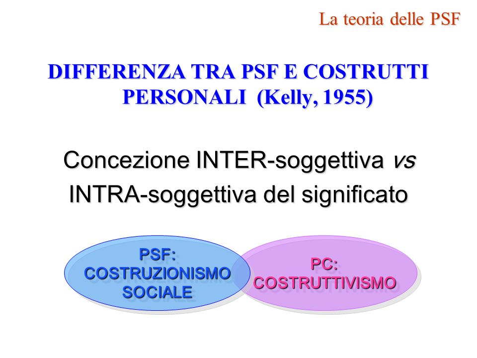 DIFFERENZA TRA PSF E COSTRUTTI PERSONALI (Kelly, 1955)