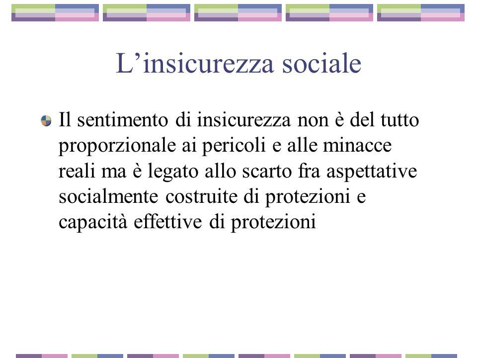 L'insicurezza sociale