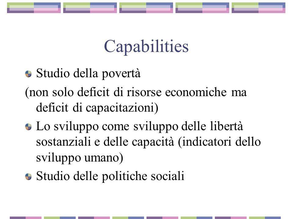 Capabilities Studio della povertà