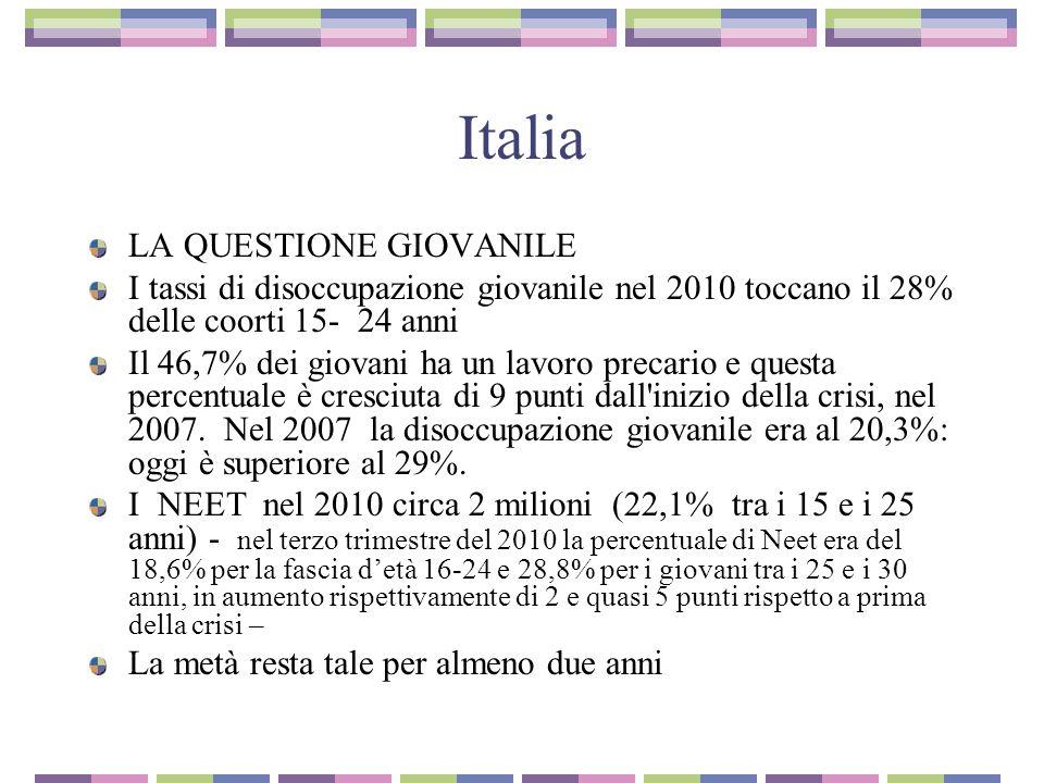 Italia LA QUESTIONE GIOVANILE
