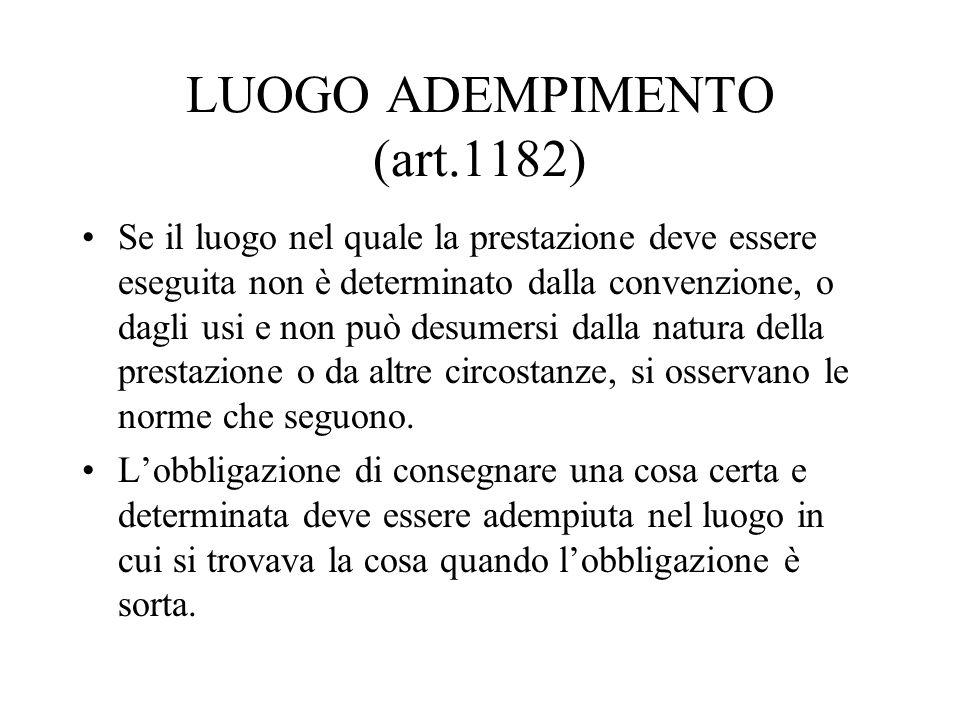 LUOGO ADEMPIMENTO (art.1182)
