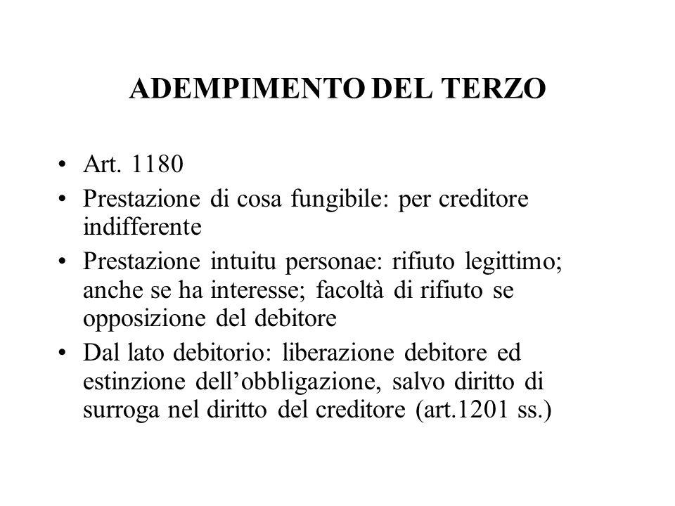 ADEMPIMENTO DEL TERZO Art. 1180
