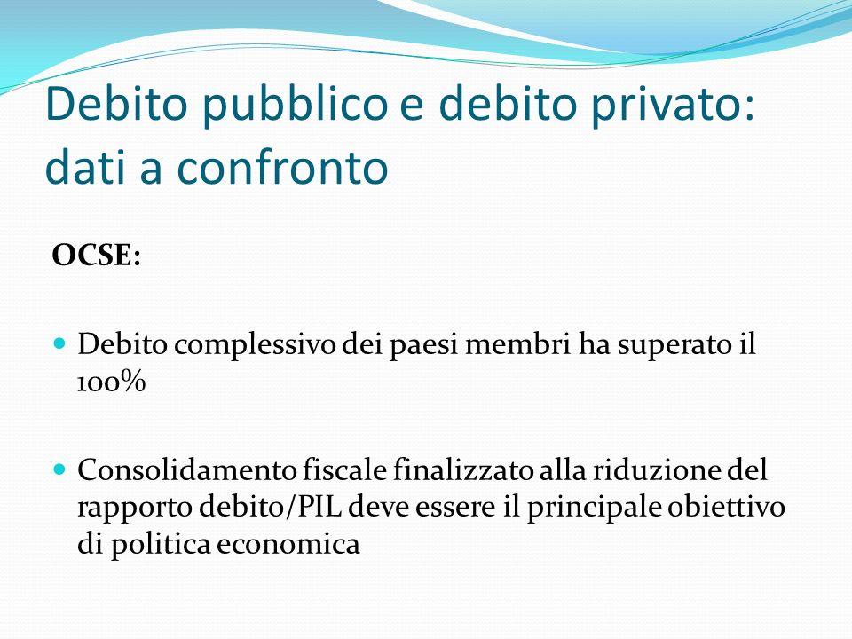 Debito pubblico e debito privato: dati a confronto