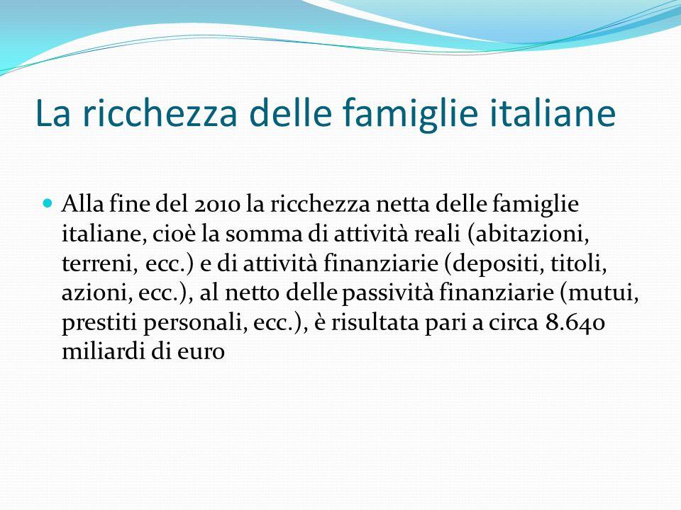 La ricchezza delle famiglie italiane