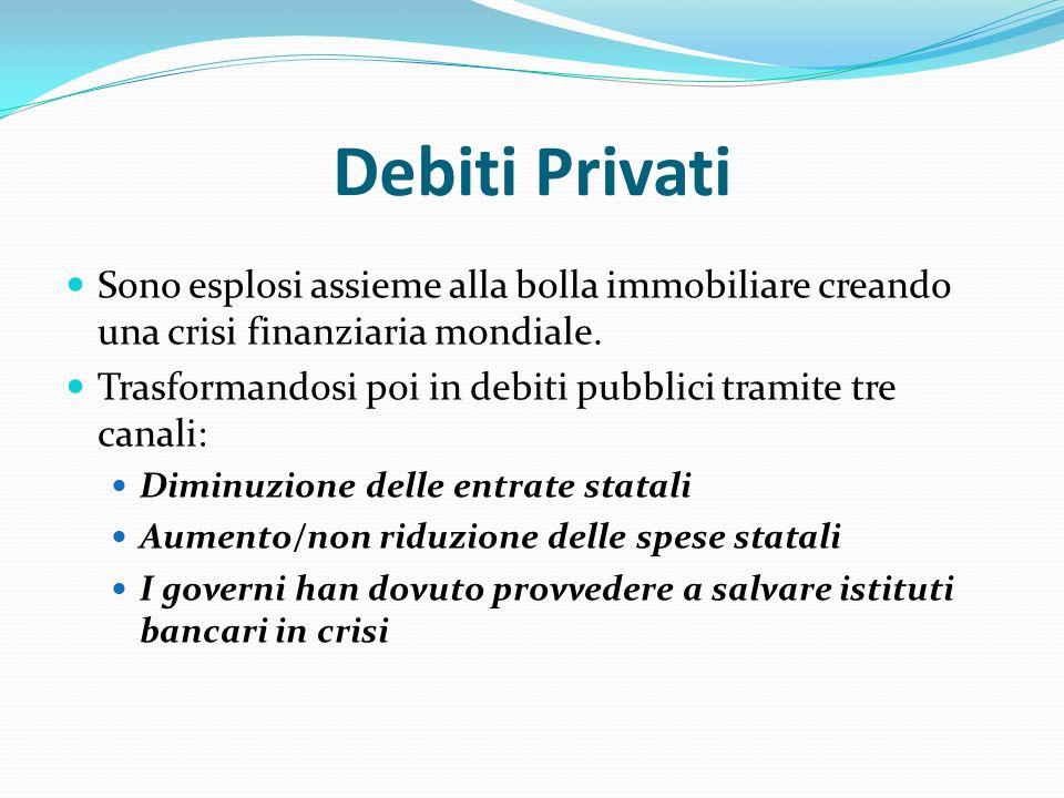 Debiti Privati Sono esplosi assieme alla bolla immobiliare creando una crisi finanziaria mondiale.
