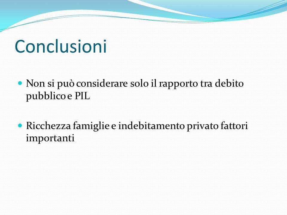 Conclusioni Non si può considerare solo il rapporto tra debito pubblico e PIL.