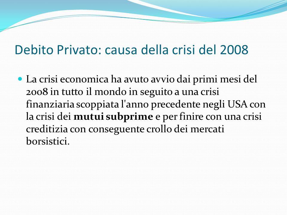 Debito Privato: causa della crisi del 2008
