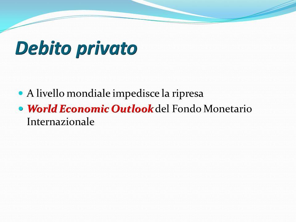 Debito privato A livello mondiale impedisce la ripresa