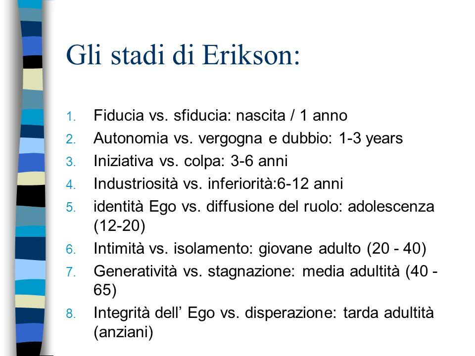 Gli stadi di Erikson: Fiducia vs. sfiducia: nascita / 1 anno