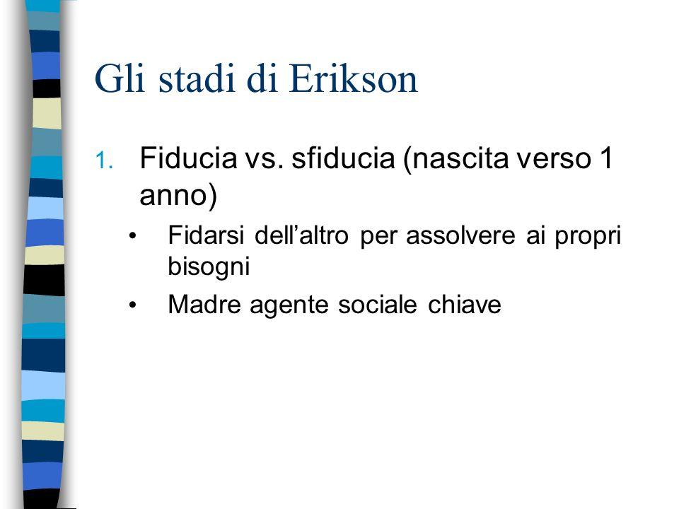 Gli stadi di Erikson Fiducia vs. sfiducia (nascita verso 1 anno)