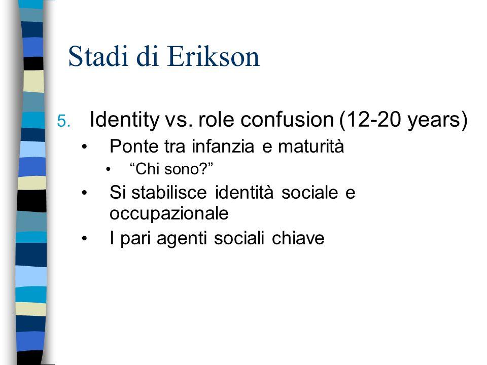 Stadi di Erikson Identity vs. role confusion (12-20 years)