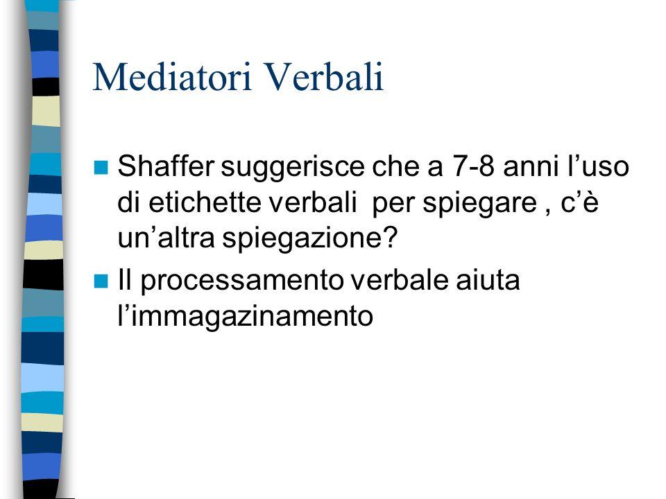 Mediatori Verbali Shaffer suggerisce che a 7-8 anni l'uso di etichette verbali per spiegare , c'è un'altra spiegazione