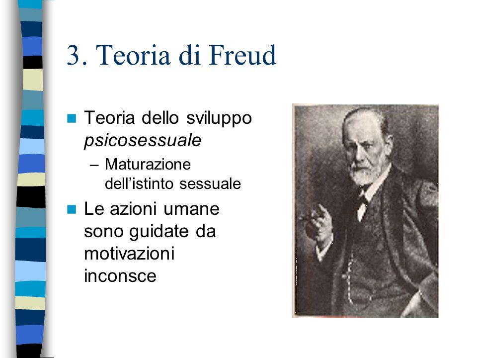 3. Teoria di Freud Teoria dello sviluppo psicosessuale