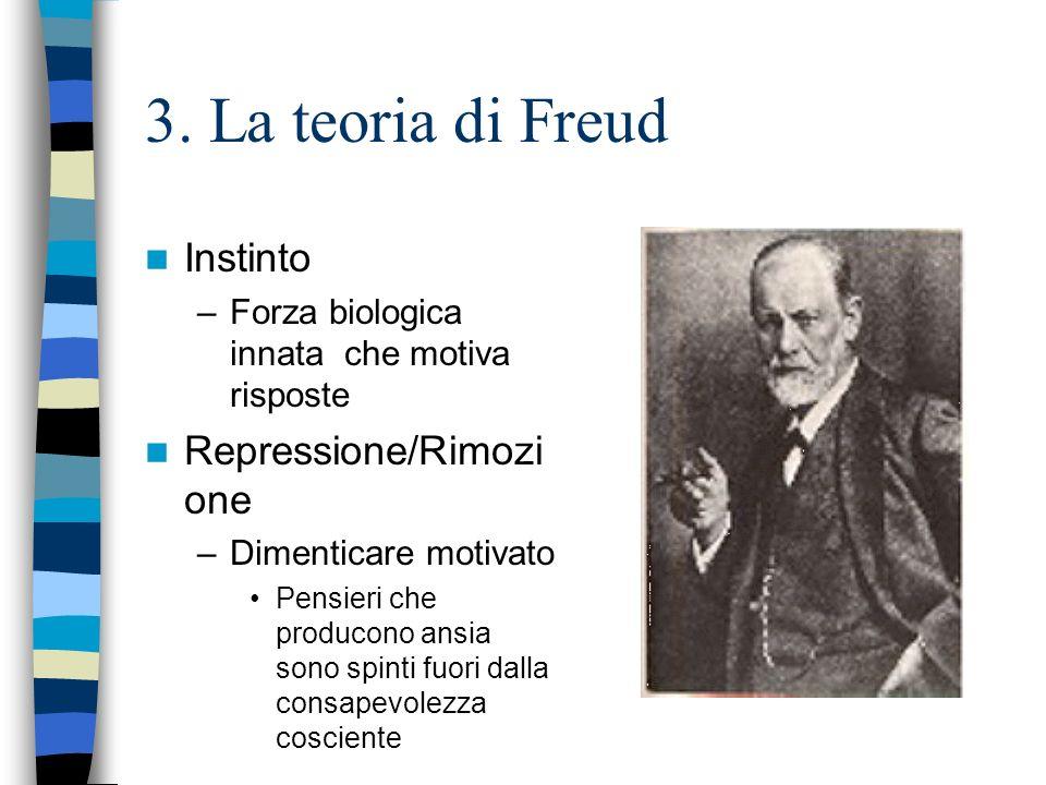 3. La teoria di Freud Instinto Repressione/Rimozione