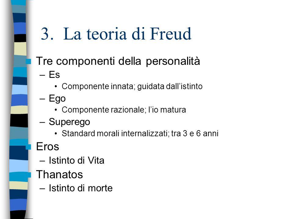 3. La teoria di Freud Tre componenti della personalità Eros Thanatos