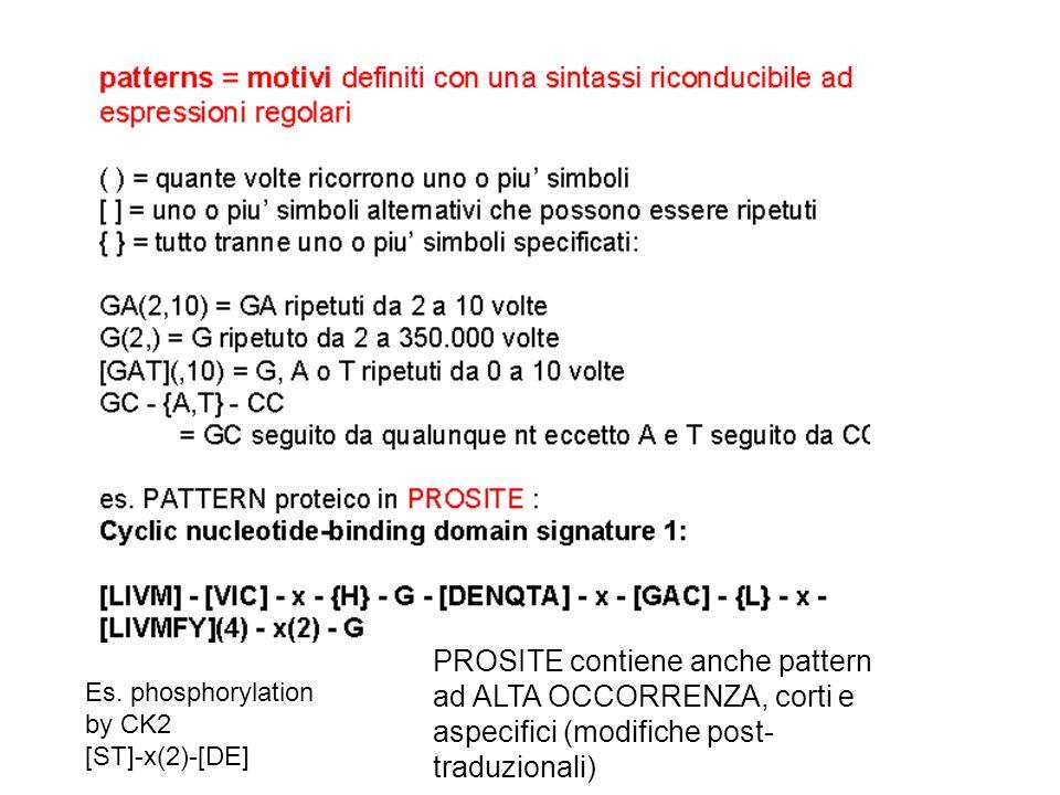PROSITE contiene anche pattern ad ALTA OCCORRENZA, corti e aspecifici (modifiche post-traduzionali)