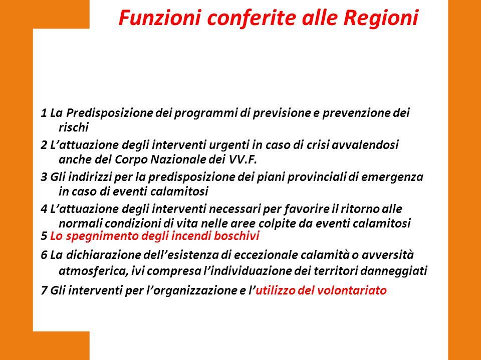 Funzioni conferite alle Regioni