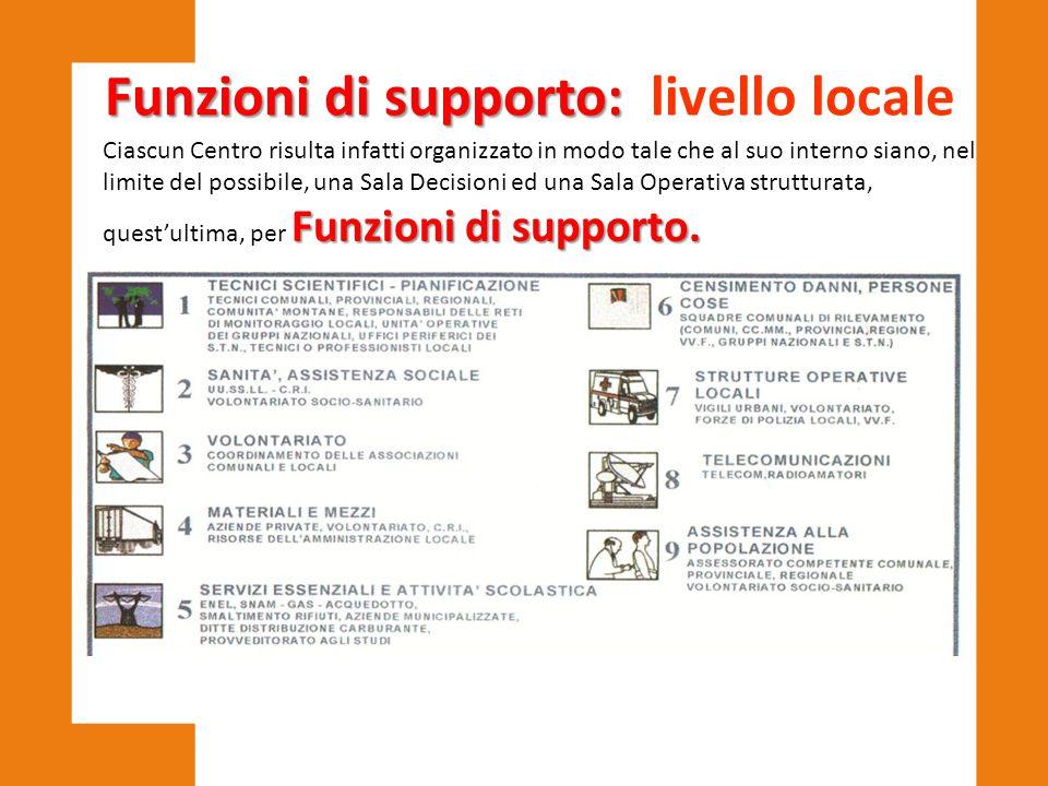 Funzioni di supporto: livello locale