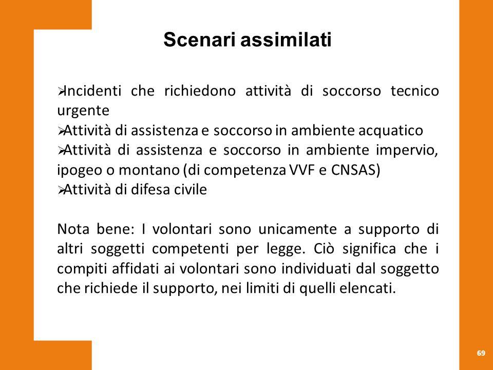 Scenari assimilati Incidenti che richiedono attività di soccorso tecnico urgente. Attività di assistenza e soccorso in ambiente acquatico.