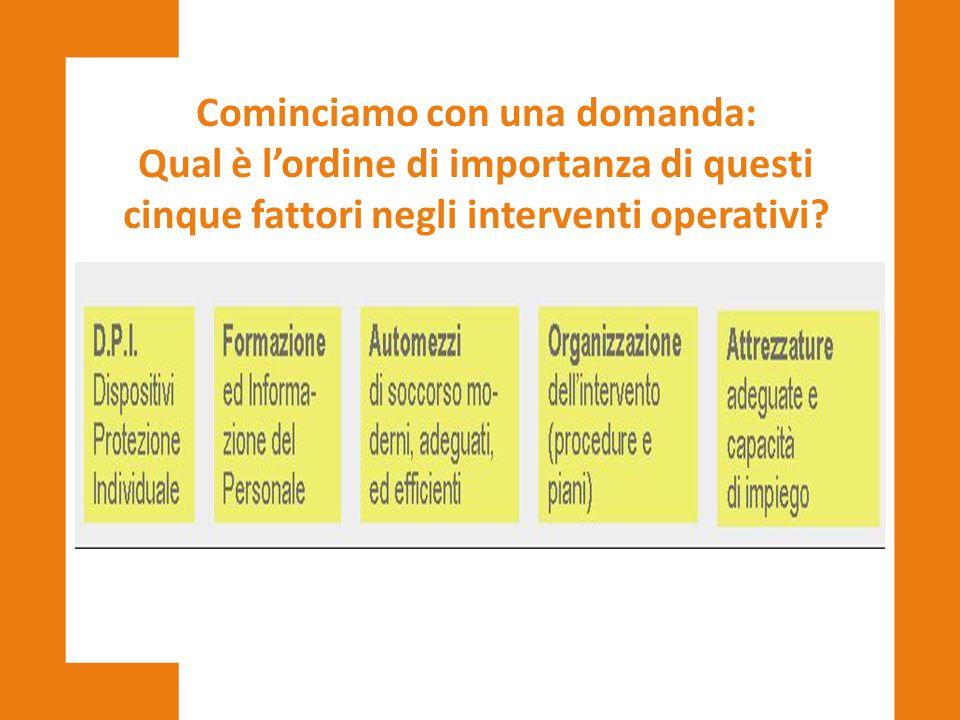 Cominciamo con una domanda: Qual è l'ordine di importanza di questi cinque fattori negli interventi operativi
