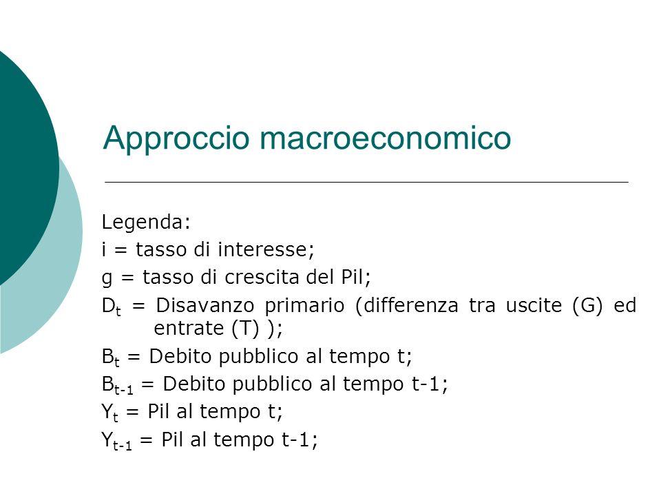 Approccio macroeconomico