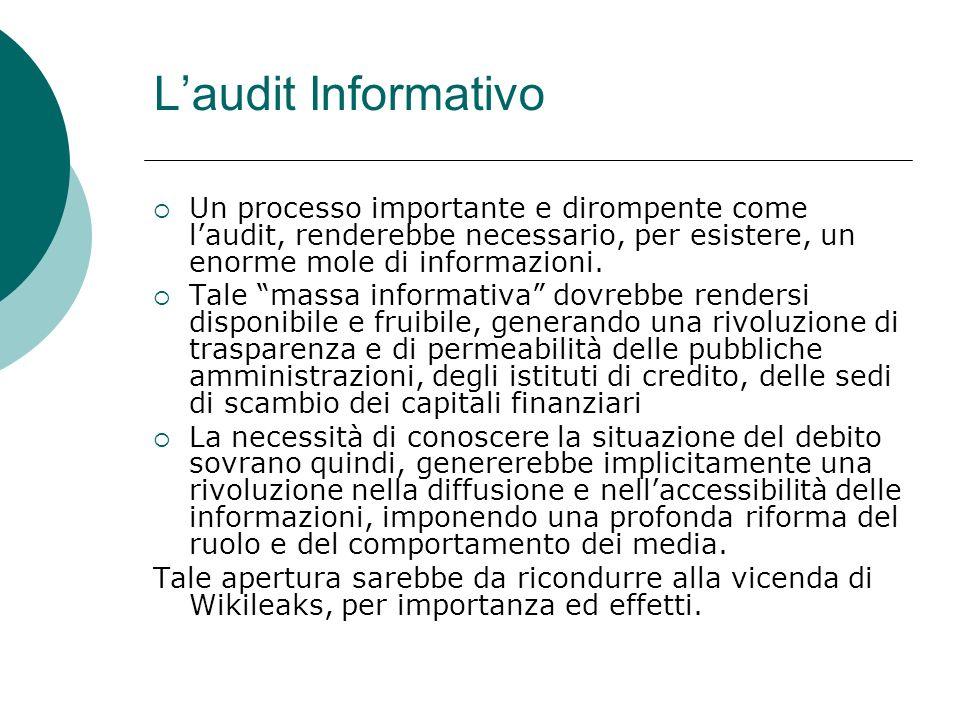 L'audit Informativo Un processo importante e dirompente come l'audit, renderebbe necessario, per esistere, un enorme mole di informazioni.