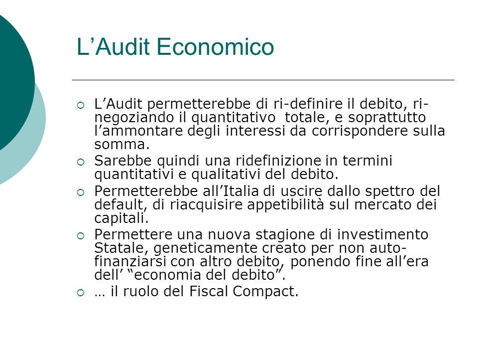 L'Audit Economico