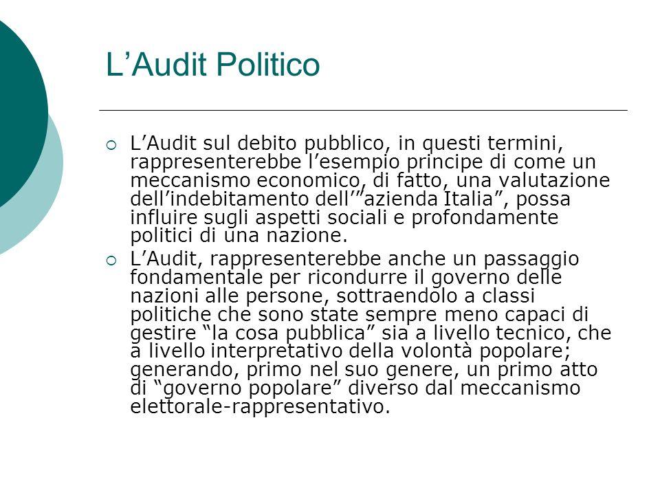 L'Audit Politico