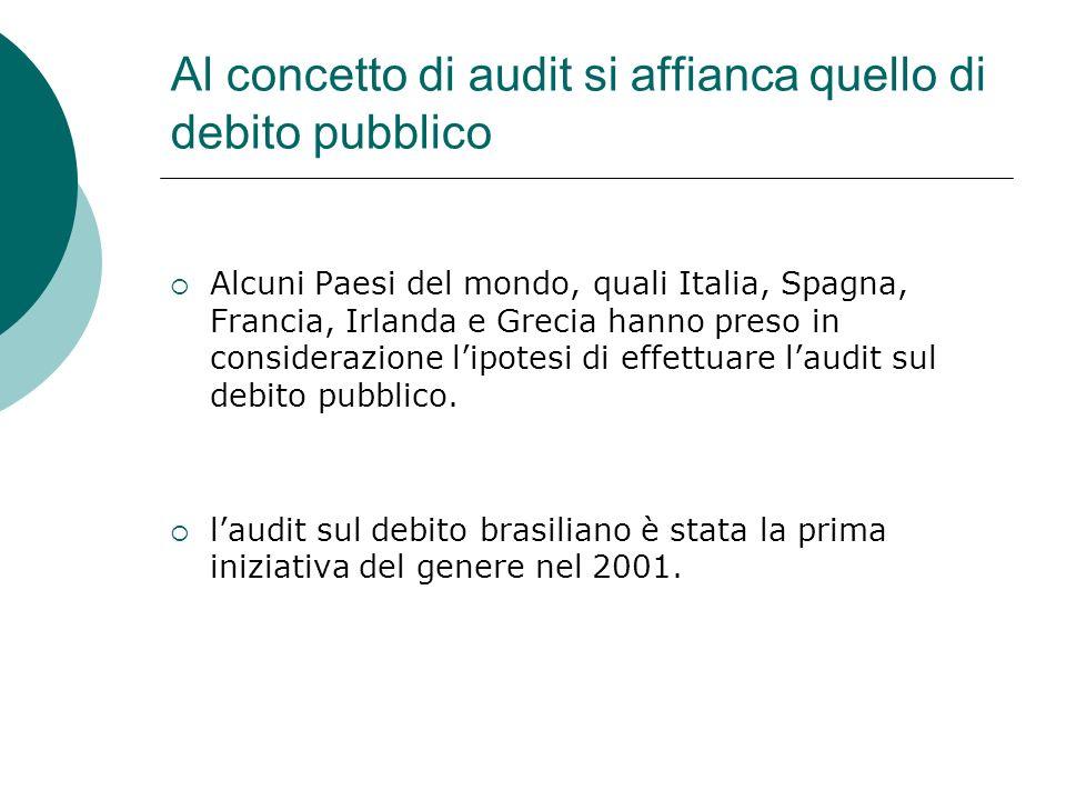 Al concetto di audit si affianca quello di debito pubblico