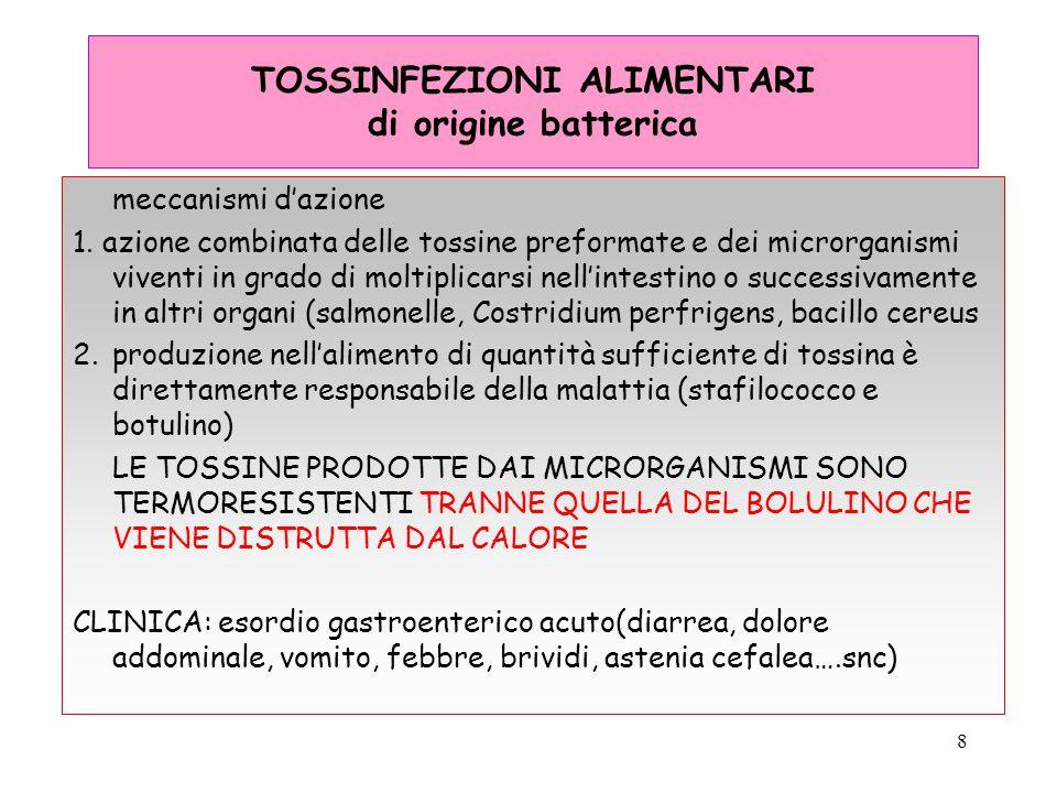 TOSSINFEZIONI ALIMENTARI di origine batterica
