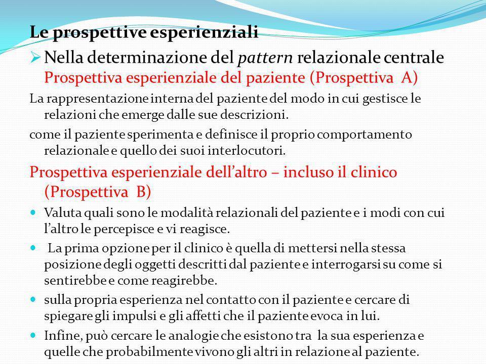 Le prospettive esperienziali