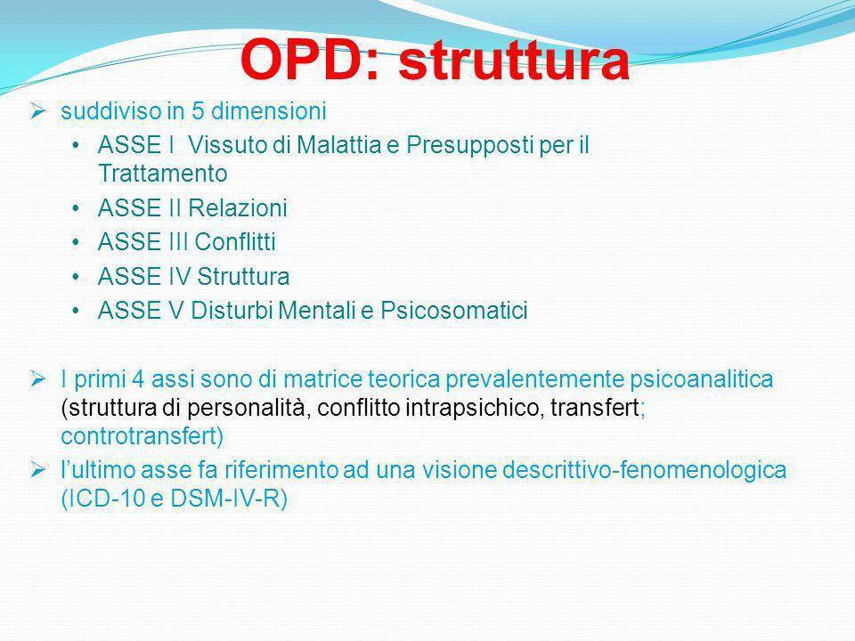 OPD: struttura suddiviso in 5 dimensioni