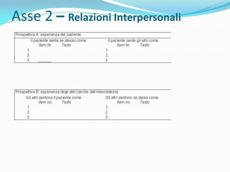 Asse 2 – Relazioni Interpersonali