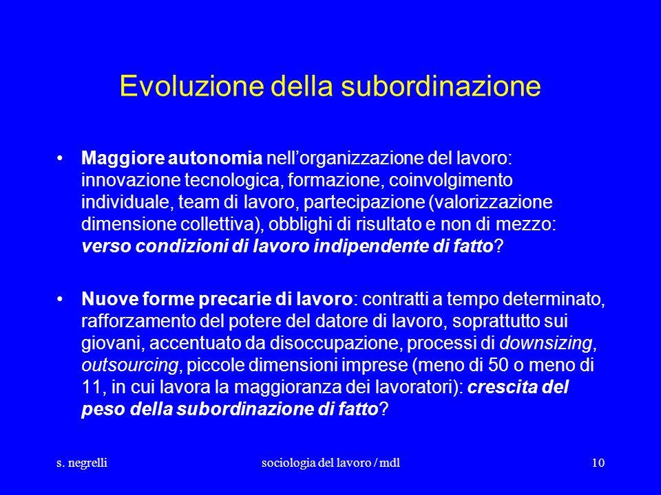 Evoluzione della subordinazione