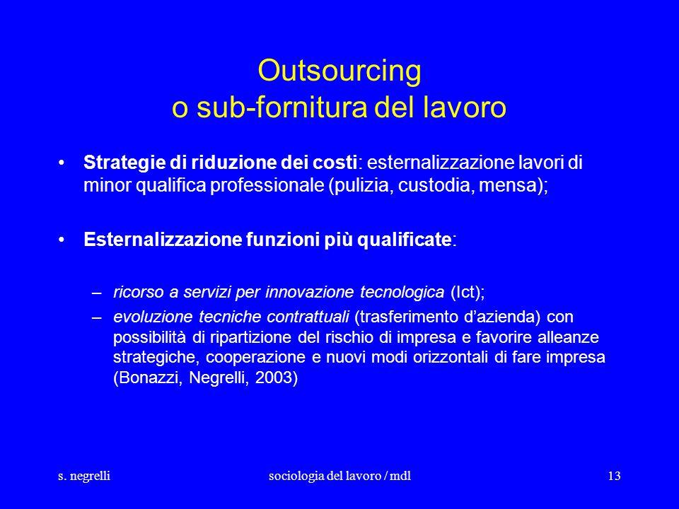 Outsourcing o sub-fornitura del lavoro