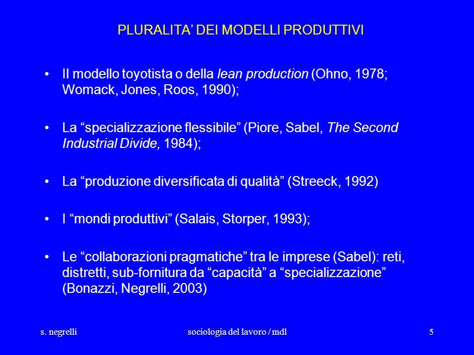 PLURALITA' DEI MODELLI PRODUTTIVI