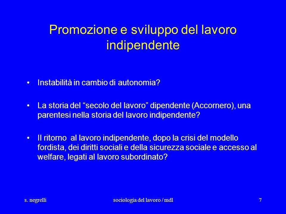 Promozione e sviluppo del lavoro indipendente