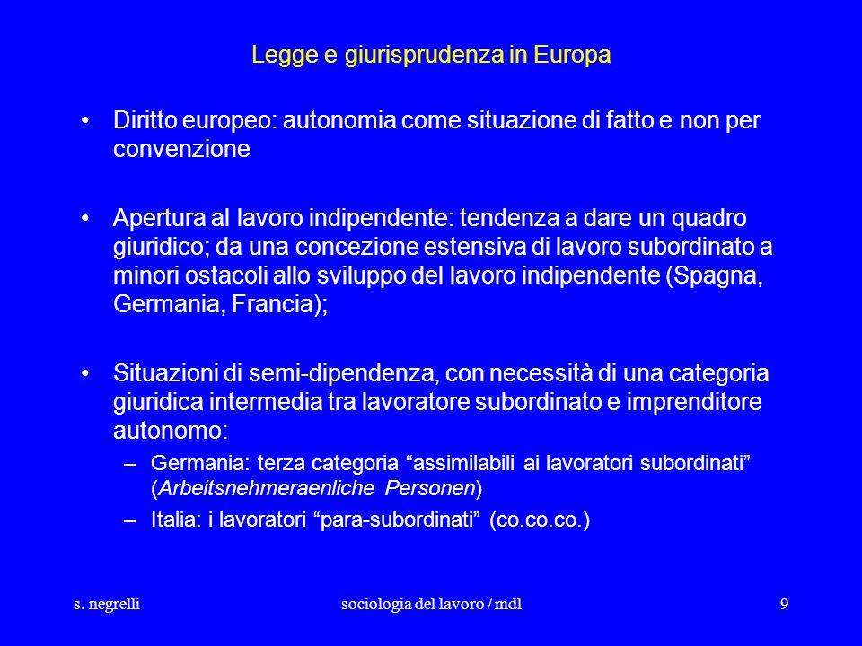 Legge e giurisprudenza in Europa