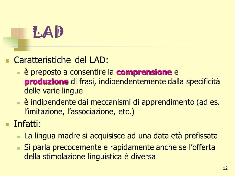LAD Caratteristiche del LAD: Infatti: