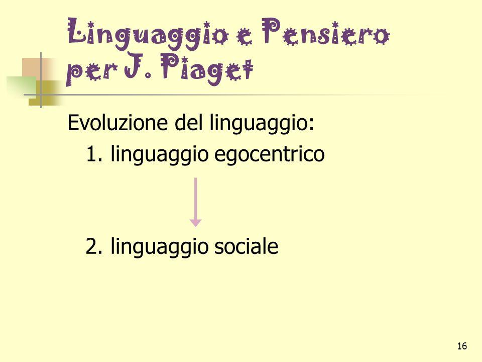 Linguaggio e Pensiero per J. Piaget