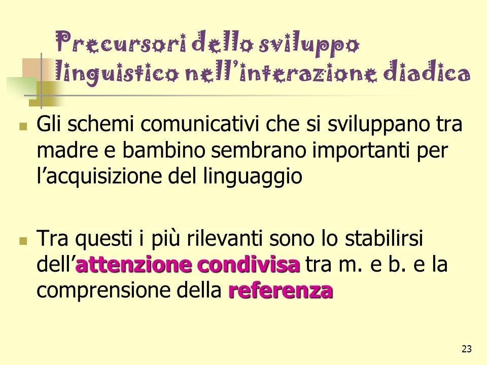 Precursori dello sviluppo linguistico nell'interazione diadica